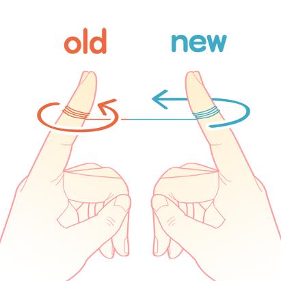 使⽤した部分を巻き取って、新しい部分を使いましょう